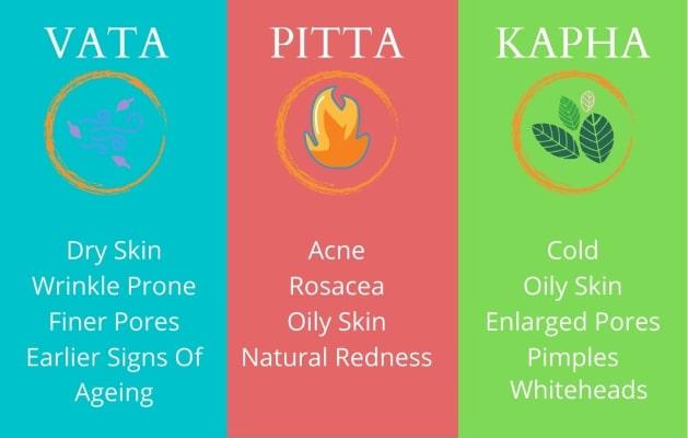 Vata Pitta Kapha Dosha For Skincare